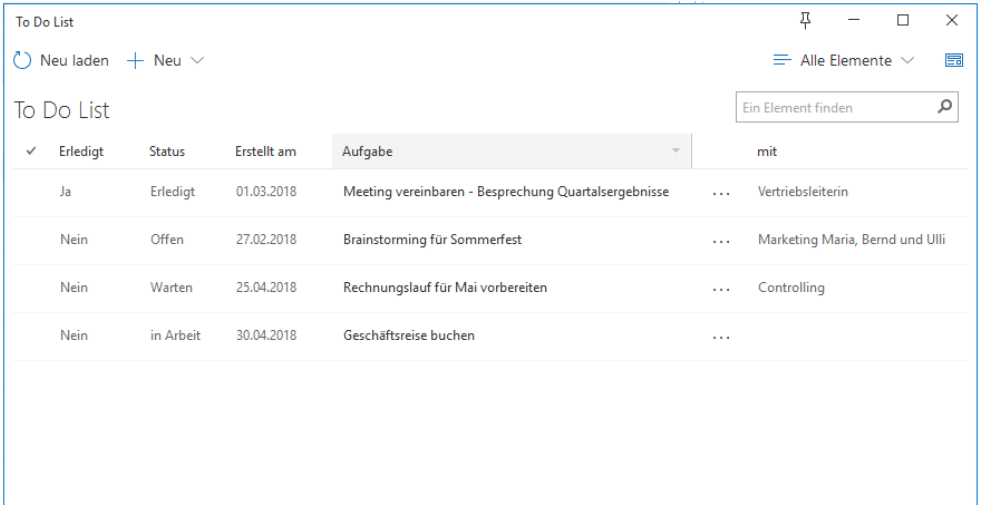 Spaltenbreite im Office 2 Sharepoint Workspace-Fenster ändern