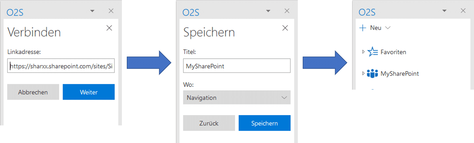 Office 2 Sharepoint mit SharePoint verbinden
