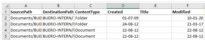 Created and Modified Attributes after Migration - ShareGate CSV
